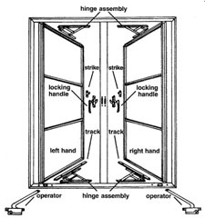 Parts of a Window http://www.replacementhardware.ca/index.php/ReplacementHardware/WindowHardware